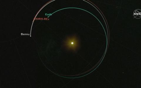 Tàu thăm dò Osiris-Rex bắt đầu trở về Trái Đất