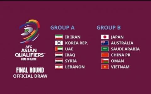 Bốc thăm vòng loại thứ 3 World Cup 2022: Tuyển Việt Nam nằm ở bảng B cùng Trung Quốc, Nhật Bản và Australia